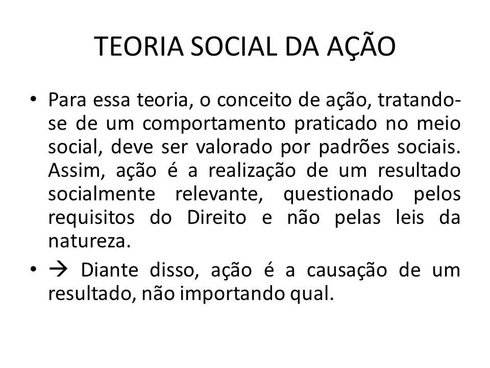 TEORIA SOCIAL DA AÇÃO
