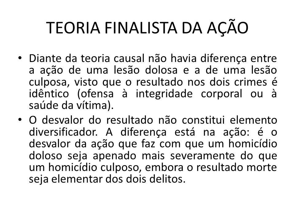 TEORIA FINALISTA DA AÇÃO