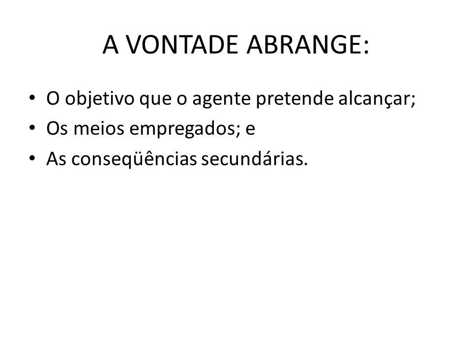 A VONTADE ABRANGE: O objetivo que o agente pretende alcançar;