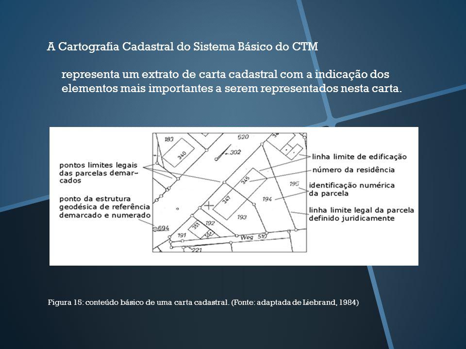 A Cartografia Cadastral do Sistema Básico do CTM