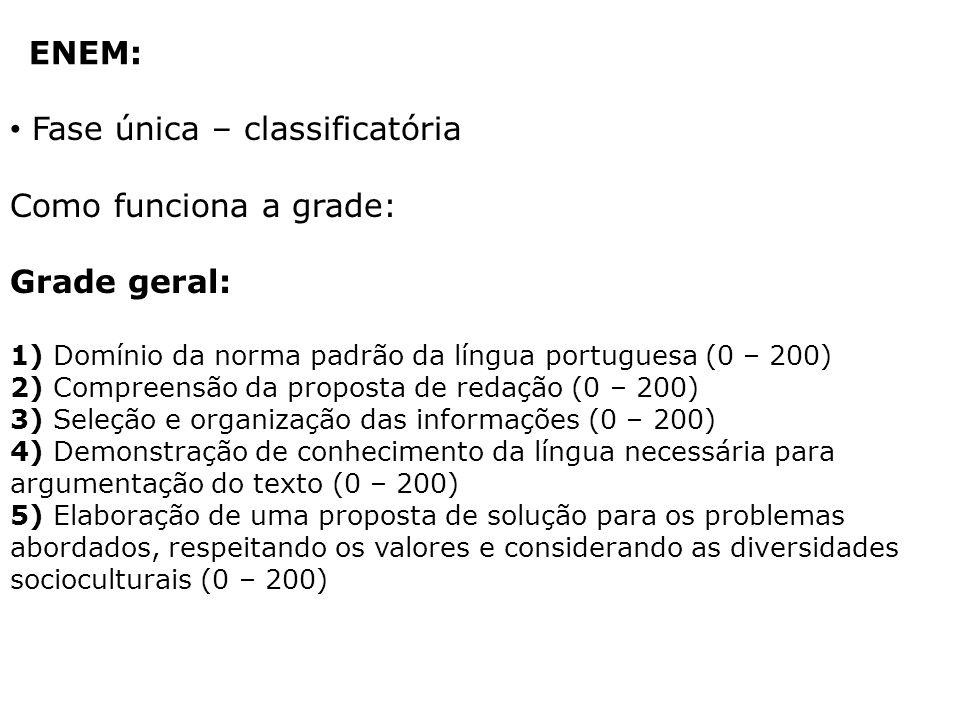 Fase única – classificatória Como funciona a grade: Grade geral: