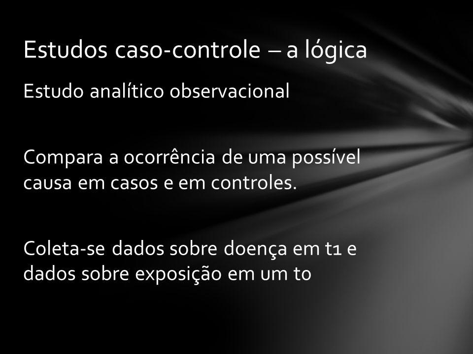 Estudos caso-controle – a lógica