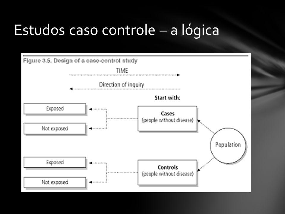 Estudos caso controle – a lógica