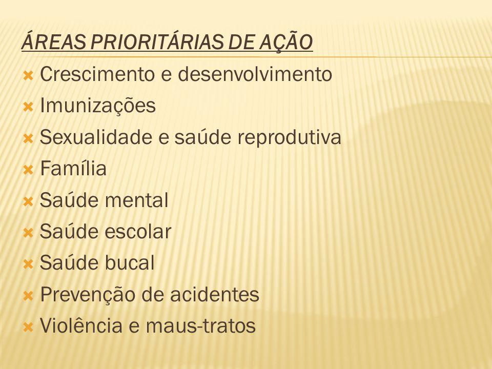 ÁREAS PRIORITÁRIAS DE AÇÃO