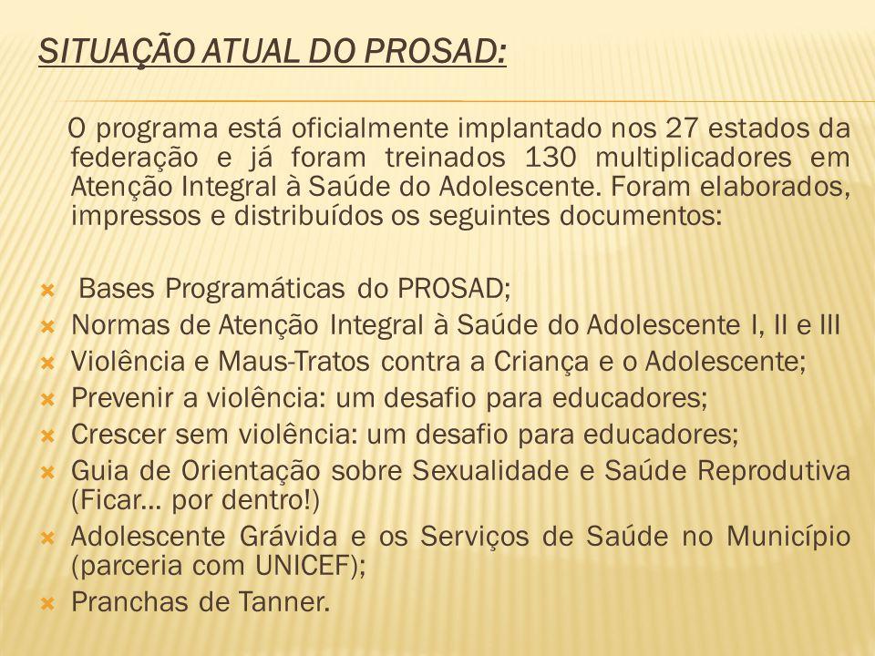 SITUAÇÃO ATUAL DO PROSAD: