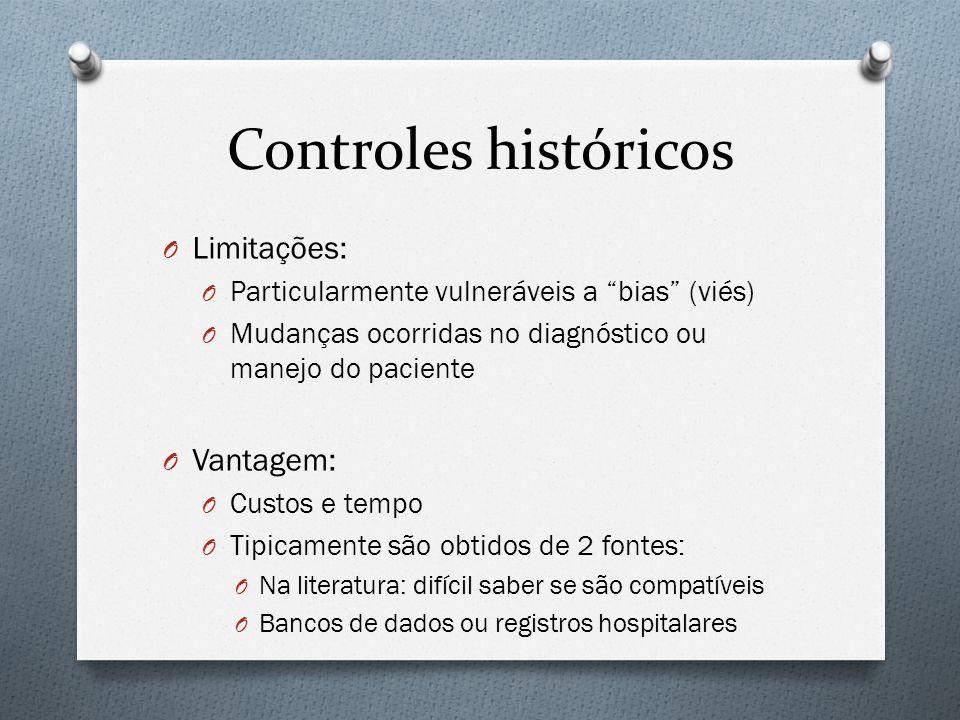 Controles históricos Limitações: Vantagem: