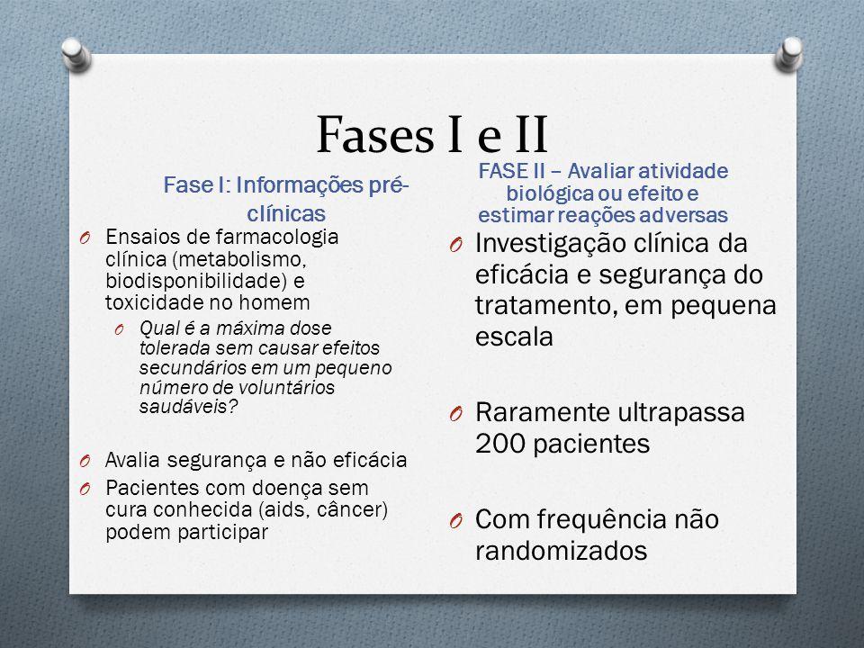 Fase I: Informações pré-clínicas