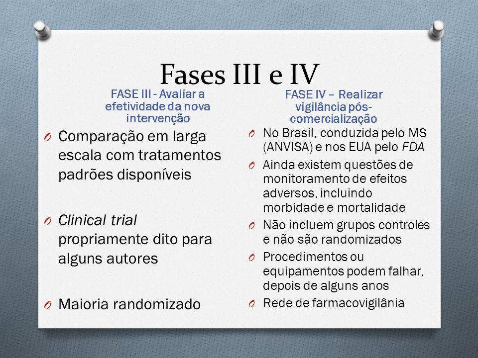 Fases III e IV FASE III - Avaliar a efetividade da nova intervenção. FASE IV – Realizar vigilância pós-comercialização.