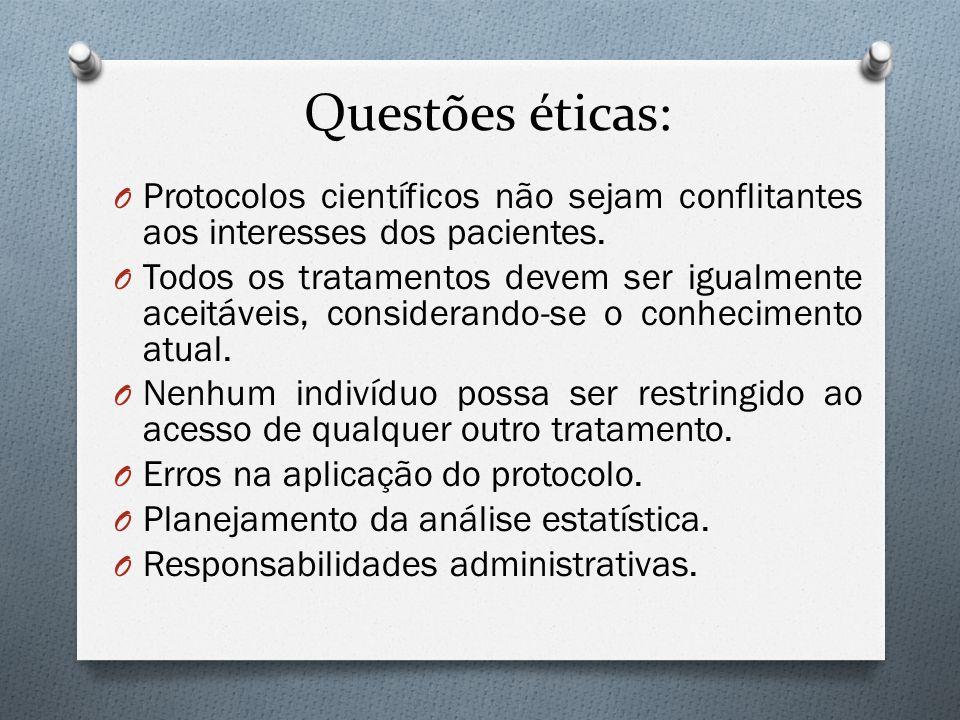 Questões éticas: Protocolos científicos não sejam conflitantes aos interesses dos pacientes.
