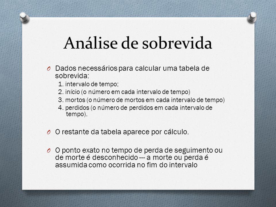 Análise de sobrevida Dados necessários para calcular uma tabela de sobrevida: 1. intervalo de tempo;