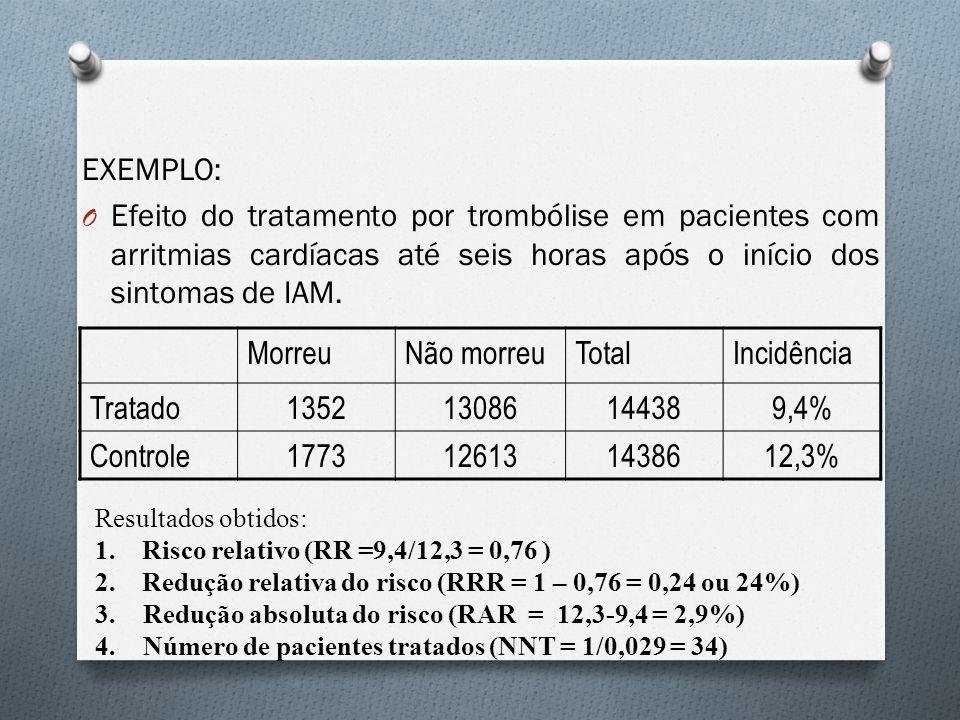 EXEMPLO: Efeito do tratamento por trombólise em pacientes com arritmias cardíacas até seis horas após o início dos sintomas de IAM.