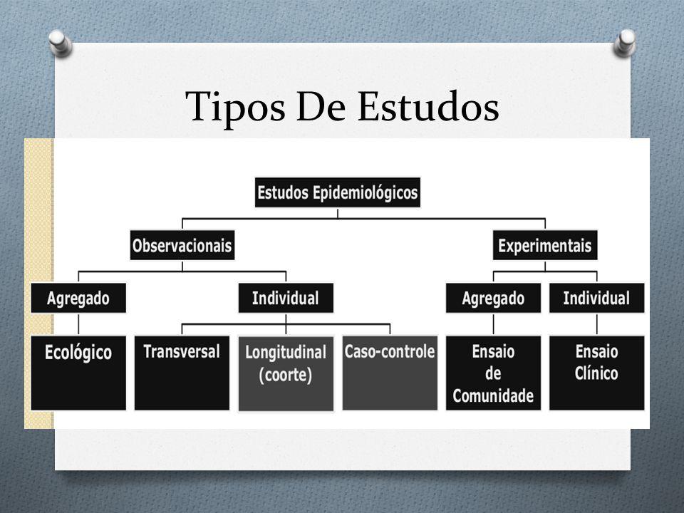 Tipos+De+Estudos.jpg