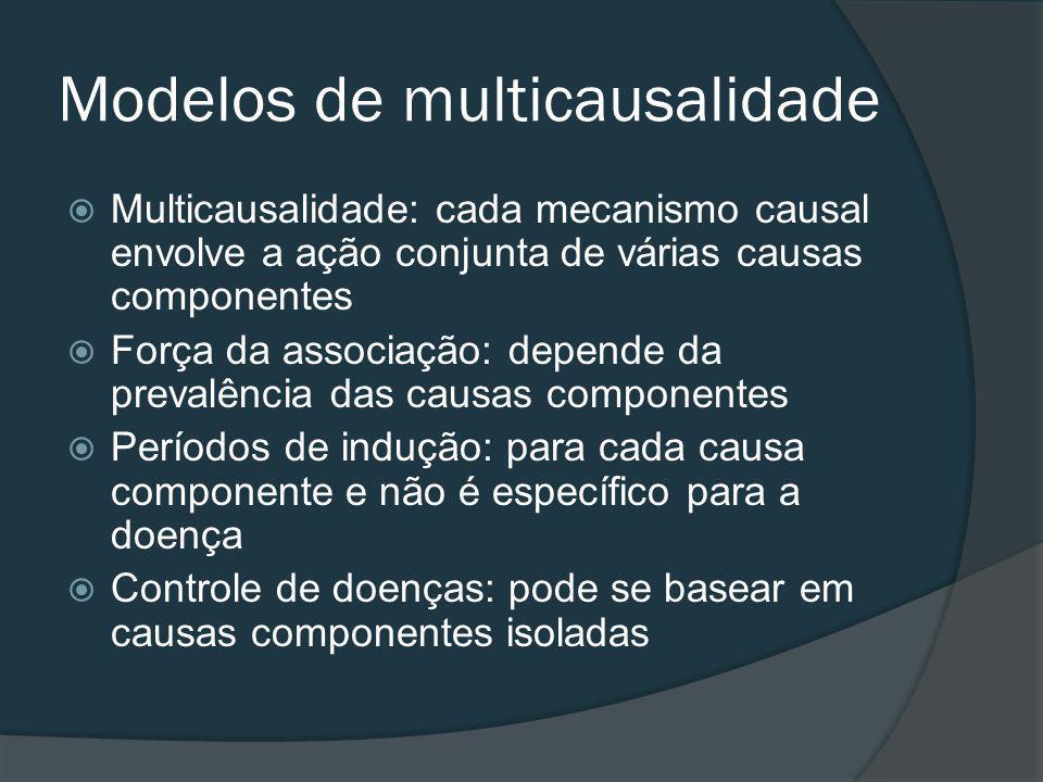 Modelos de multicausalidade