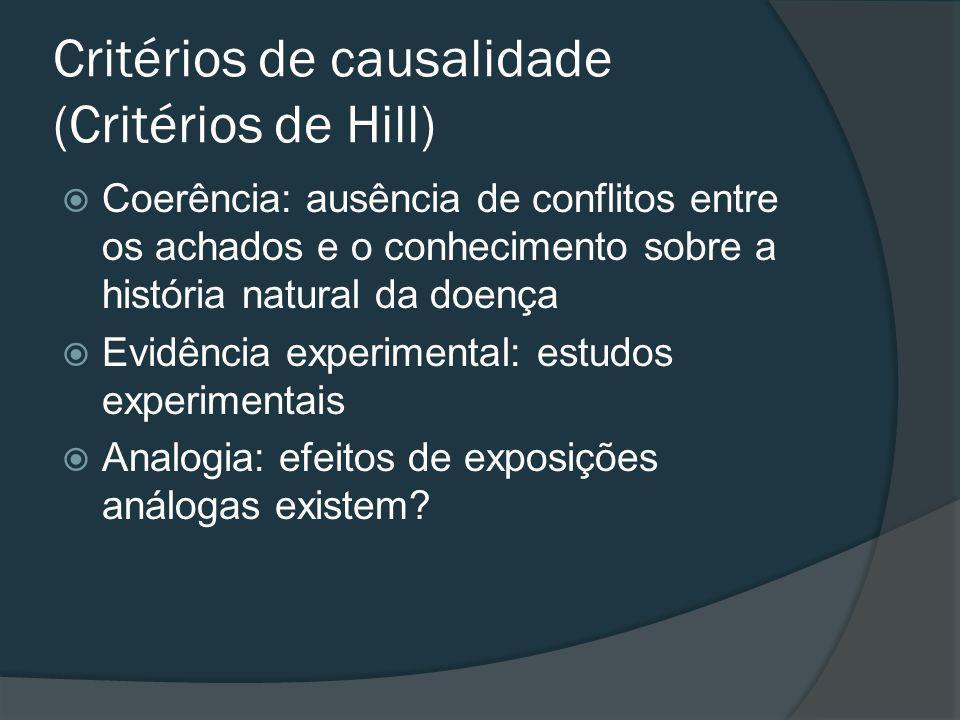 Critérios de causalidade (Critérios de Hill)