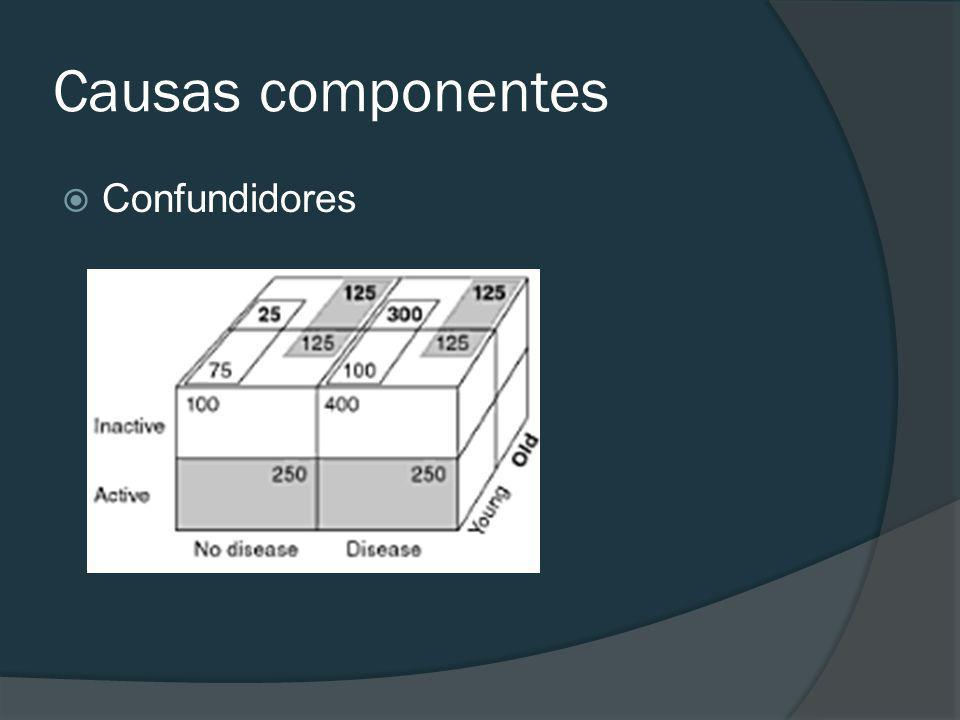 Causas componentes Confundidores