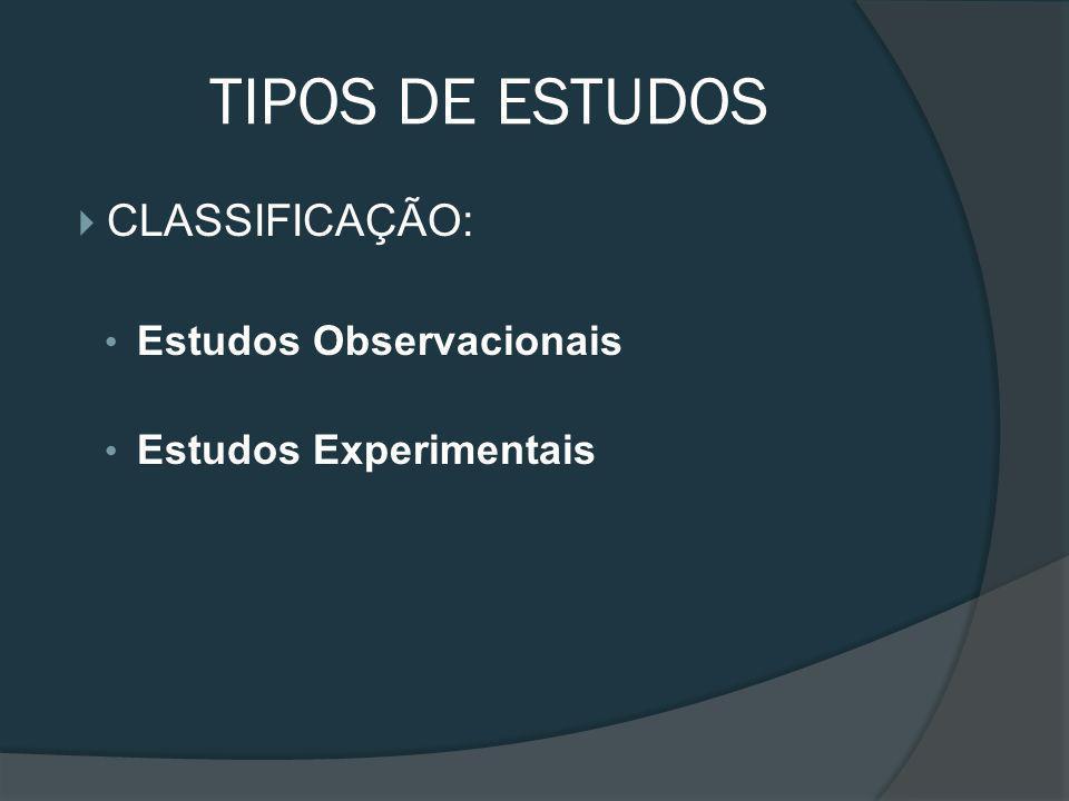 TIPOS DE ESTUDOS CLASSIFICAÇÃO: Estudos Observacionais