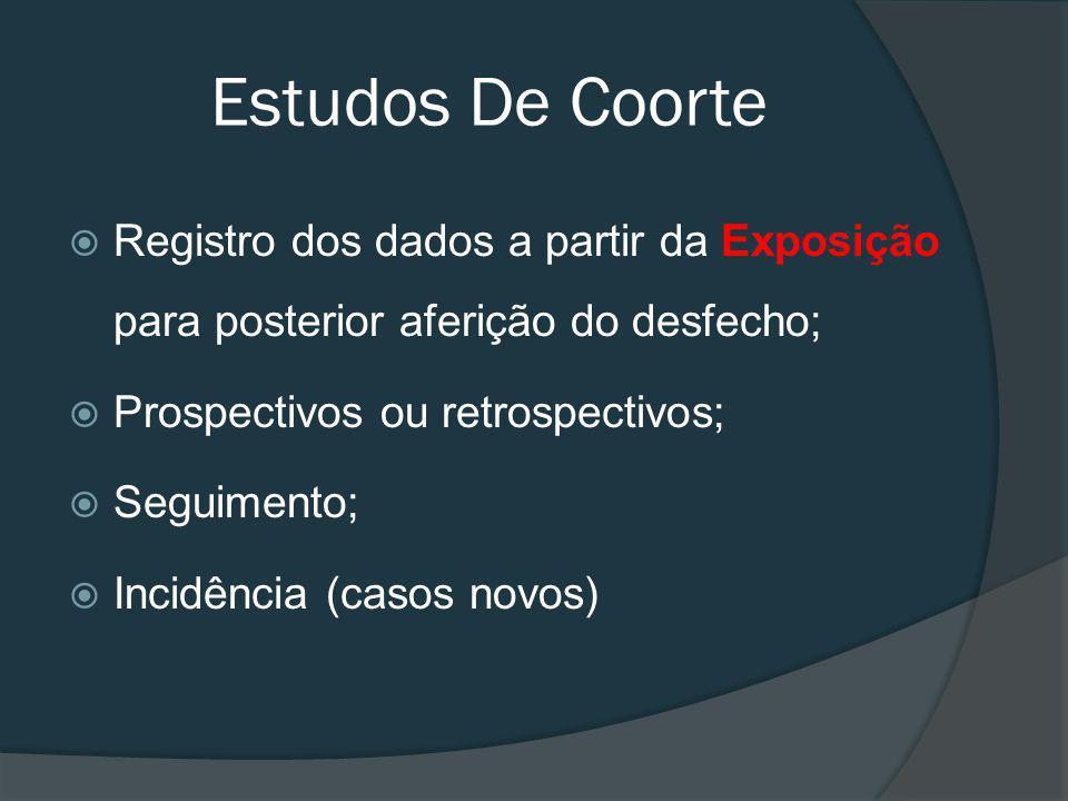 Estudos De Coorte Registro dos dados a partir da Exposição para posterior aferição do desfecho; Prospectivos ou retrospectivos;