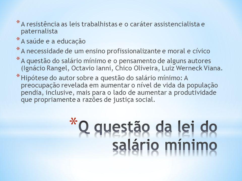 Q questão da lei do salário mínimo