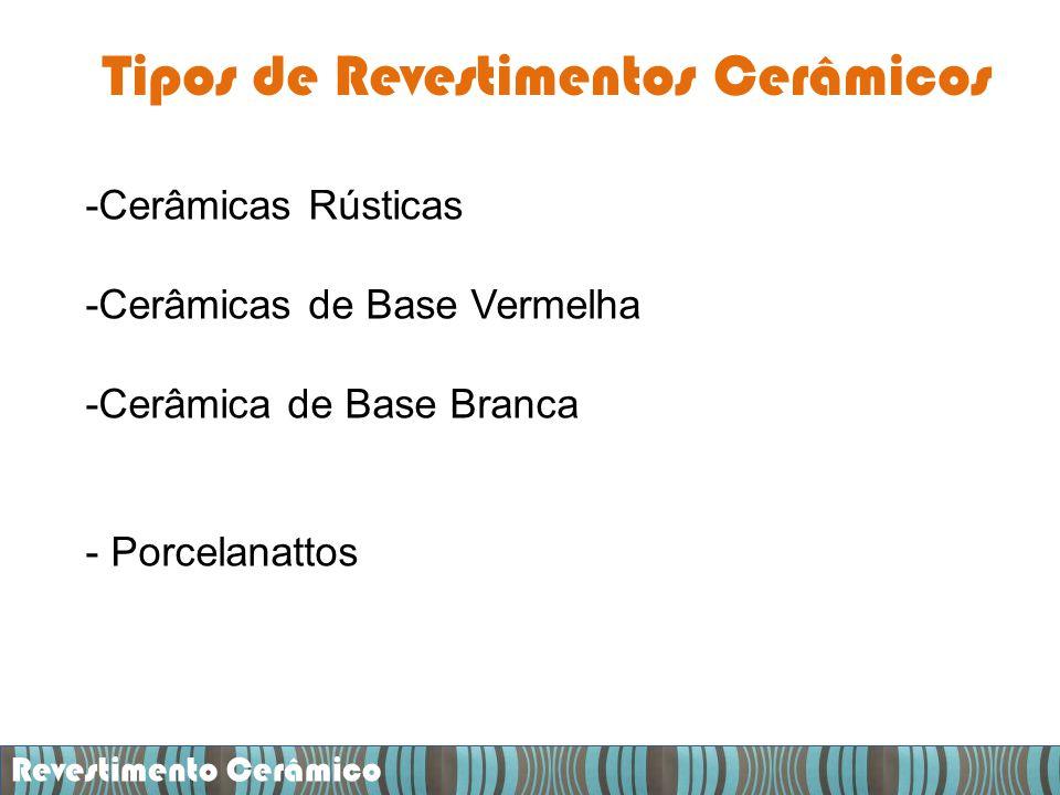 Tipos de Revestimentos Cerâmicos