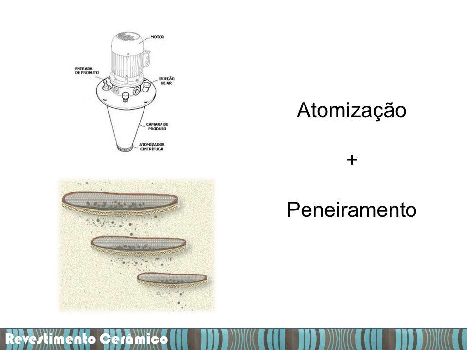 Atomização + Peneiramento Revestimento Cerâmico
