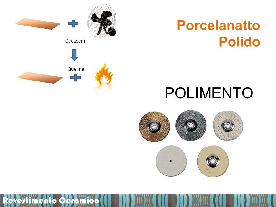 Porcelanatto Polido Secagem Queima POLIMENTO Revestimento Cerâmico
