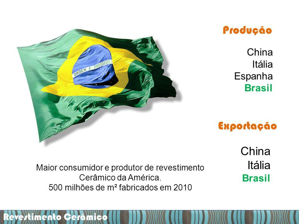 Produção Exportação China Itália China Itália Espanha Brasil Brasil