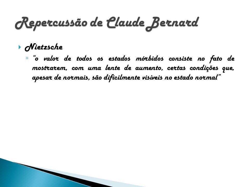 Repercussão de Claude Bernard
