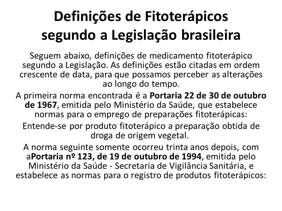 Definições de Fitoterápicos segundo a Legislação brasileira