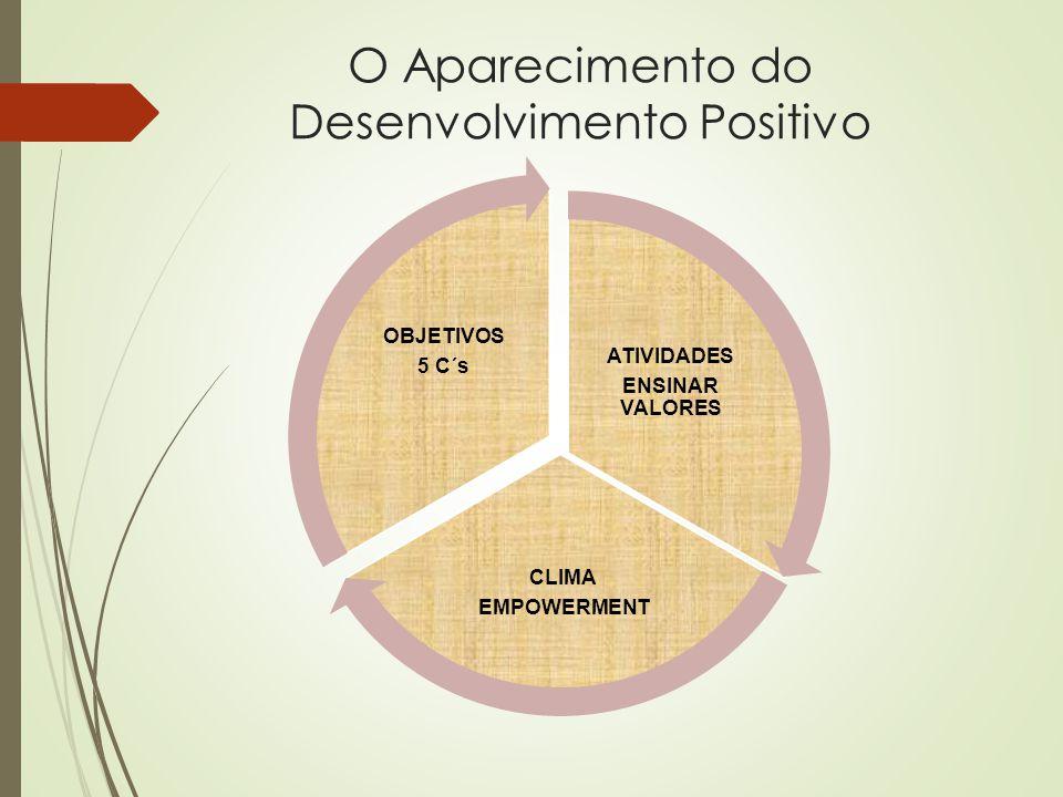 O Aparecimento do Desenvolvimento Positivo