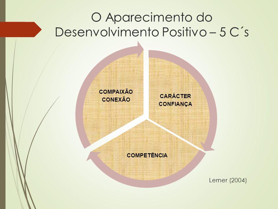 O Aparecimento do Desenvolvimento Positivo – 5 C´s