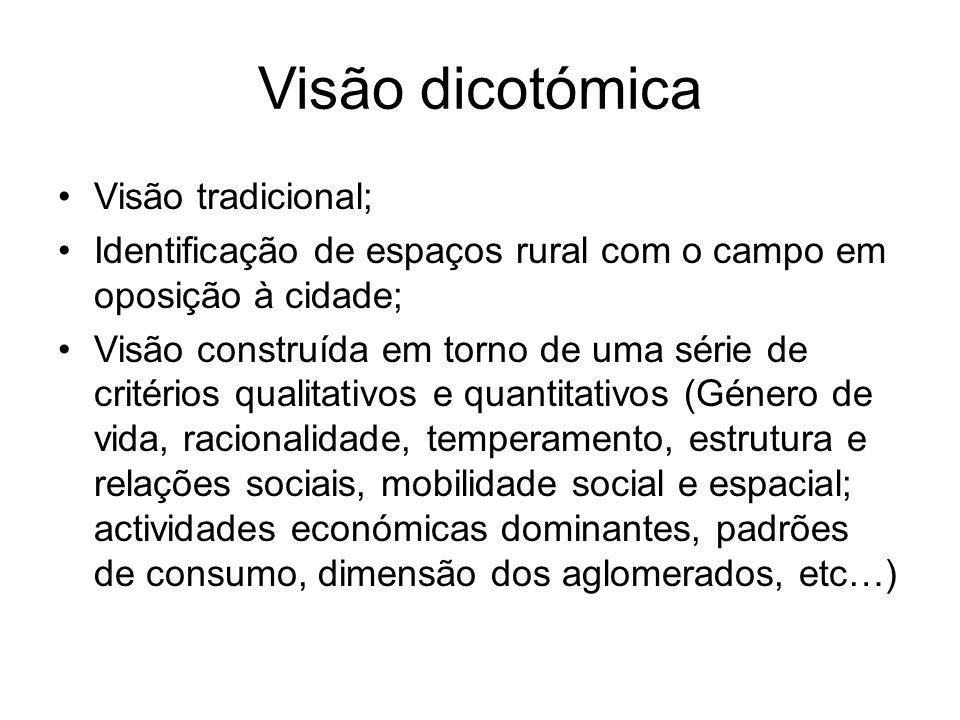 Visão dicotómica Visão tradicional;