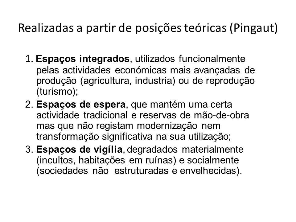 Realizadas a partir de posições teóricas (Pingaut)
