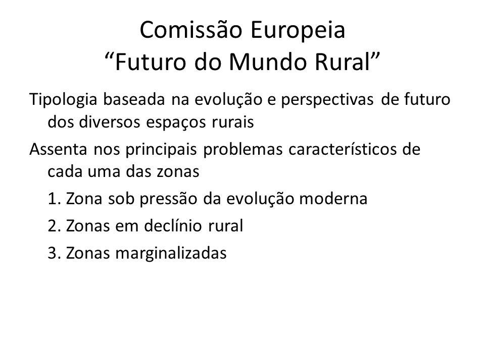 Comissão Europeia Futuro do Mundo Rural
