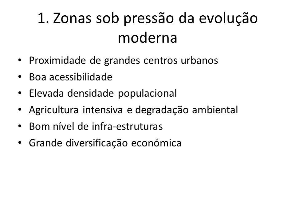 1. Zonas sob pressão da evolução moderna