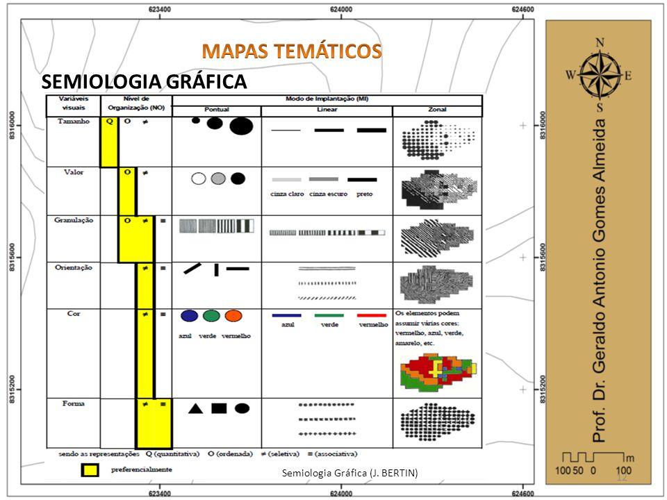 MAPAS TEMÁTICOS SEMIOLOGIA GRÁFICA Semiologia Gráfica (J. BERTIN)