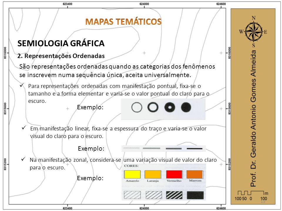 MAPAS TEMÁTICOS SEMIOLOGIA GRÁFICA 2. Representações Ordenadas