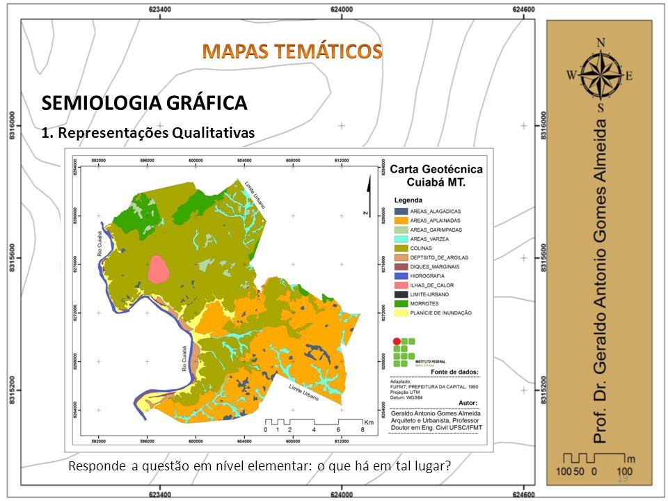 MAPAS TEMÁTICOS SEMIOLOGIA GRÁFICA 1. Representações Qualitativas