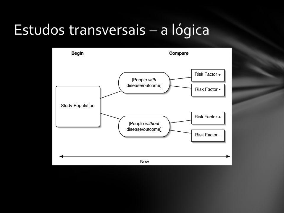 Estudos transversais – a lógica