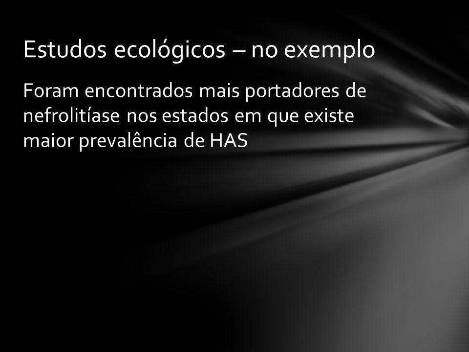 Estudos ecológicos – no exemplo