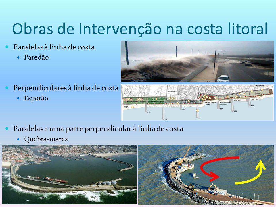 Obras de Intervenção na costa litoral