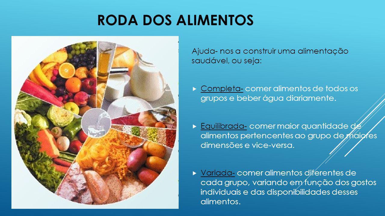 Roda dos alimentos Ajuda- nos a construir uma alimentação saudável, ou seja: