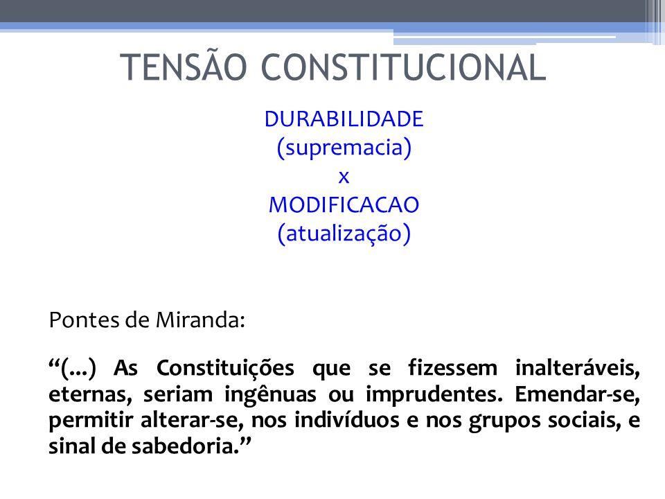TENSÃO CONSTITUCIONAL