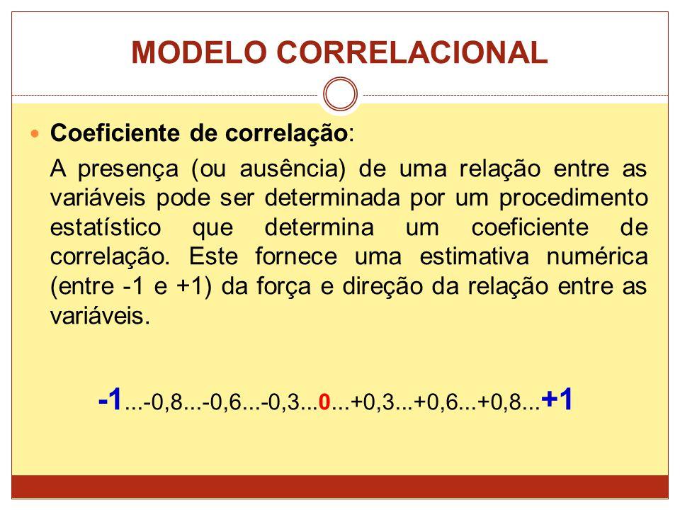 MODELO CORRELACIONAL Coeficiente de correlação: