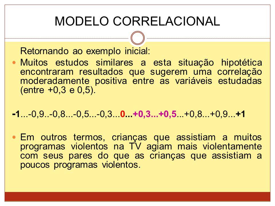 MODELO CORRELACIONAL Retornando ao exemplo inicial: