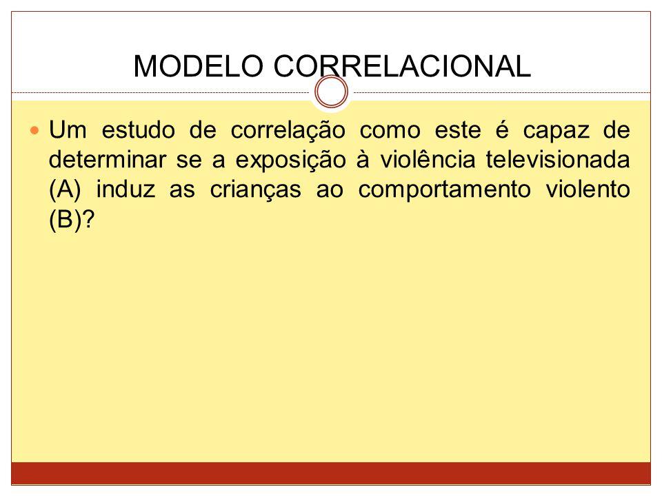 MODELO CORRELACIONAL