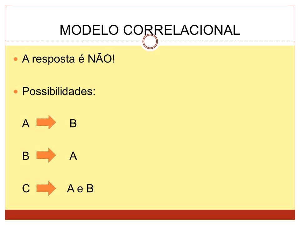 MODELO CORRELACIONAL A resposta é NÃO. Possibilidades: A B.