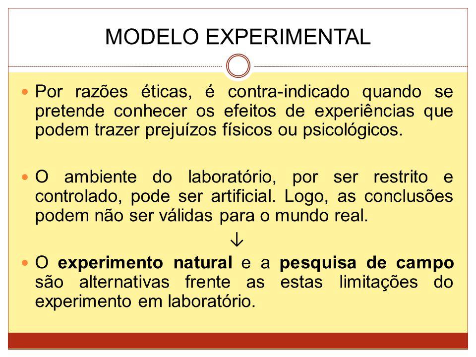 MODELO EXPERIMENTAL