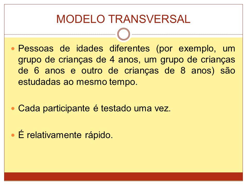 MODELO TRANSVERSAL