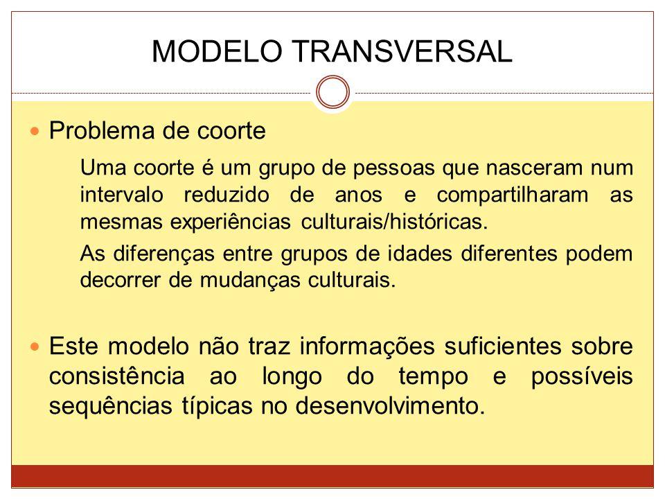 MODELO TRANSVERSAL Problema de coorte