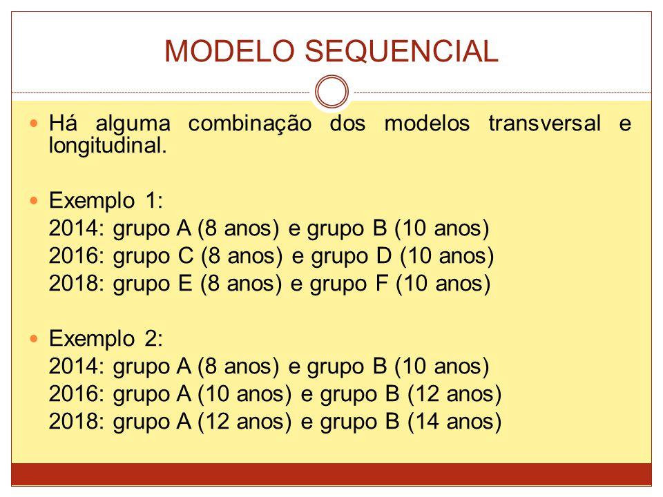 MODELO SEQUENCIAL Há alguma combinação dos modelos transversal e longitudinal. Exemplo 1: 2014: grupo A (8 anos) e grupo B (10 anos)